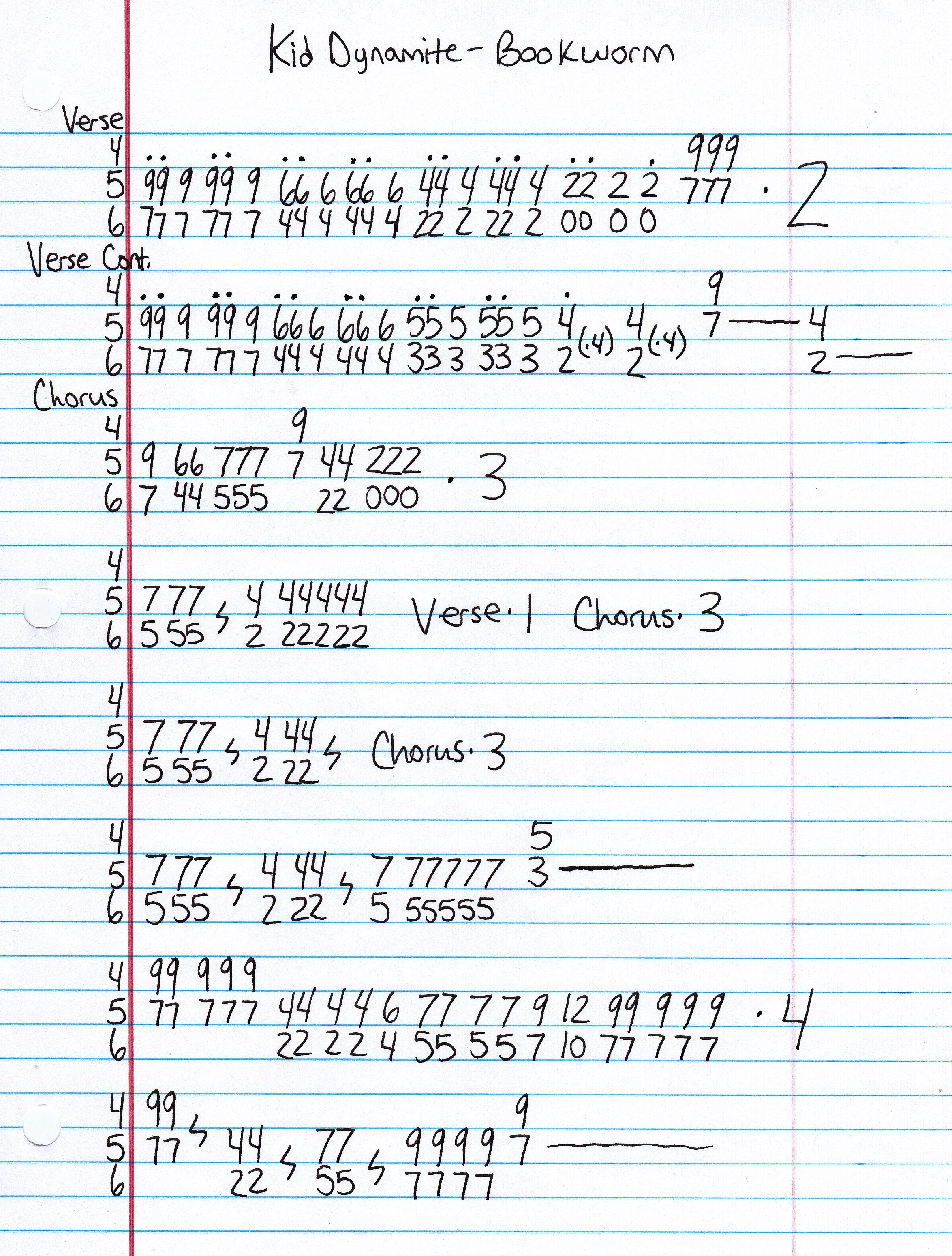 Guitar Chords Picture Kid Rock